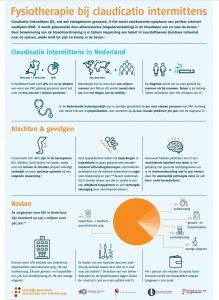 claudicatio-factsheet